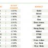 itad market update